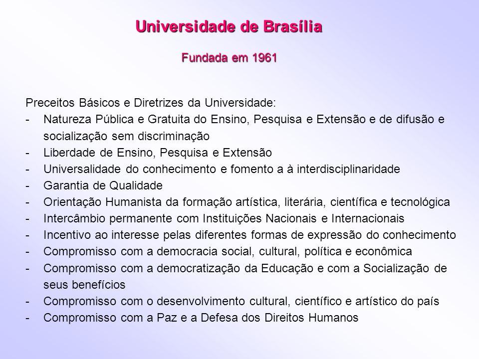 Universidade de Brasília Fundada em 1961 Preceitos Básicos e Diretrizes da Universidade: -Natureza Pública e Gratuita do Ensino, Pesquisa e Extensão e