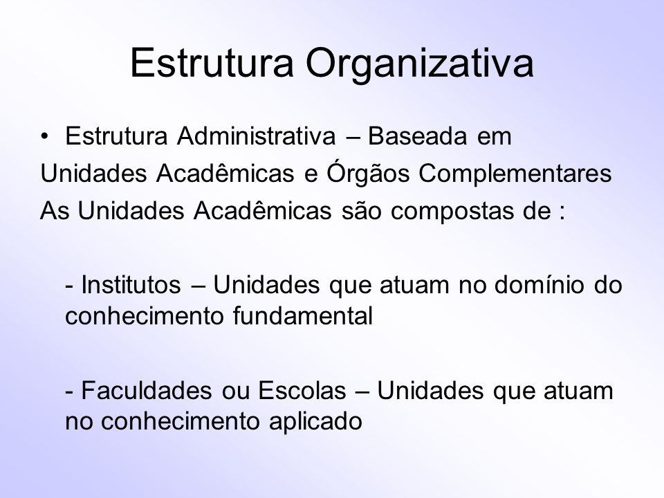Estrutura Organizativa Estrutura Administrativa – Baseada em Unidades Acadêmicas e Órgãos Complementares As Unidades Acadêmicas são compostas de : - I