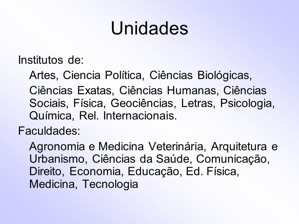 Unidades Institutos de: Artes, Ciencia Política, Ciências Biológicas, Ciências Exatas, Ciências Humanas, Ciências Sociais, Física, Geociências, Letras