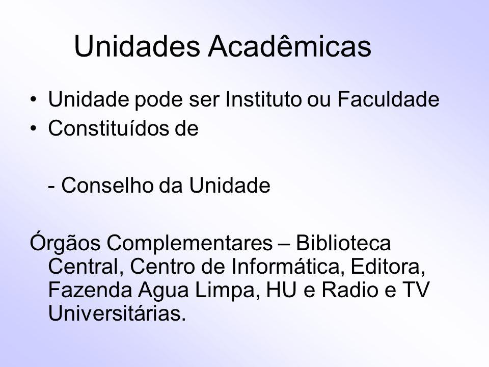 Unidades Acadêmicas Unidade pode ser Instituto ou Faculdade Constituídos de - Conselho da Unidade Órgãos Complementares – Biblioteca Central, Centro d
