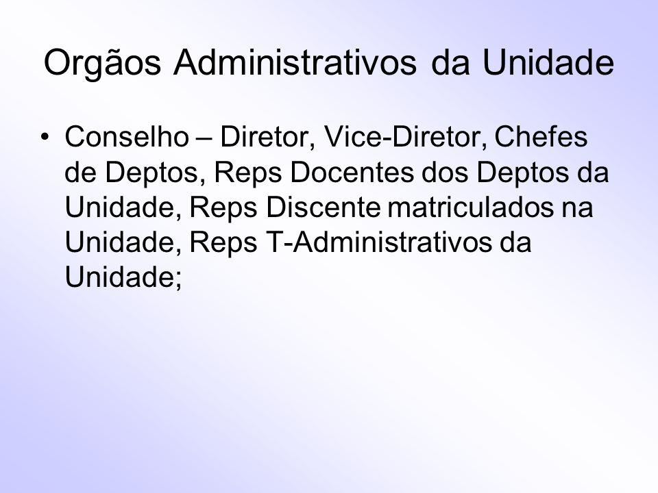 Orgãos Administrativos da Unidade Conselho – Diretor, Vice-Diretor, Chefes de Deptos, Reps Docentes dos Deptos da Unidade, Reps Discente matriculados