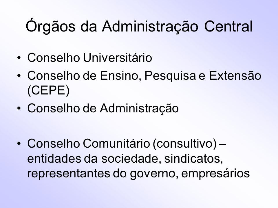 Órgãos da Administração Central Conselho Universitário Conselho de Ensino, Pesquisa e Extensão (CEPE) Conselho de Administração Conselho Comunitário (