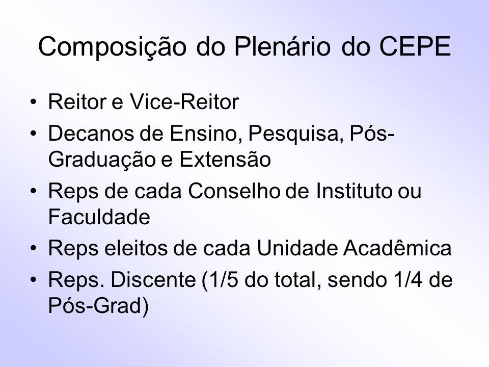 Composição do Plenário do CEPE Reitor e Vice-Reitor Decanos de Ensino, Pesquisa, Pós- Graduação e Extensão Reps de cada Conselho de Instituto ou Facul