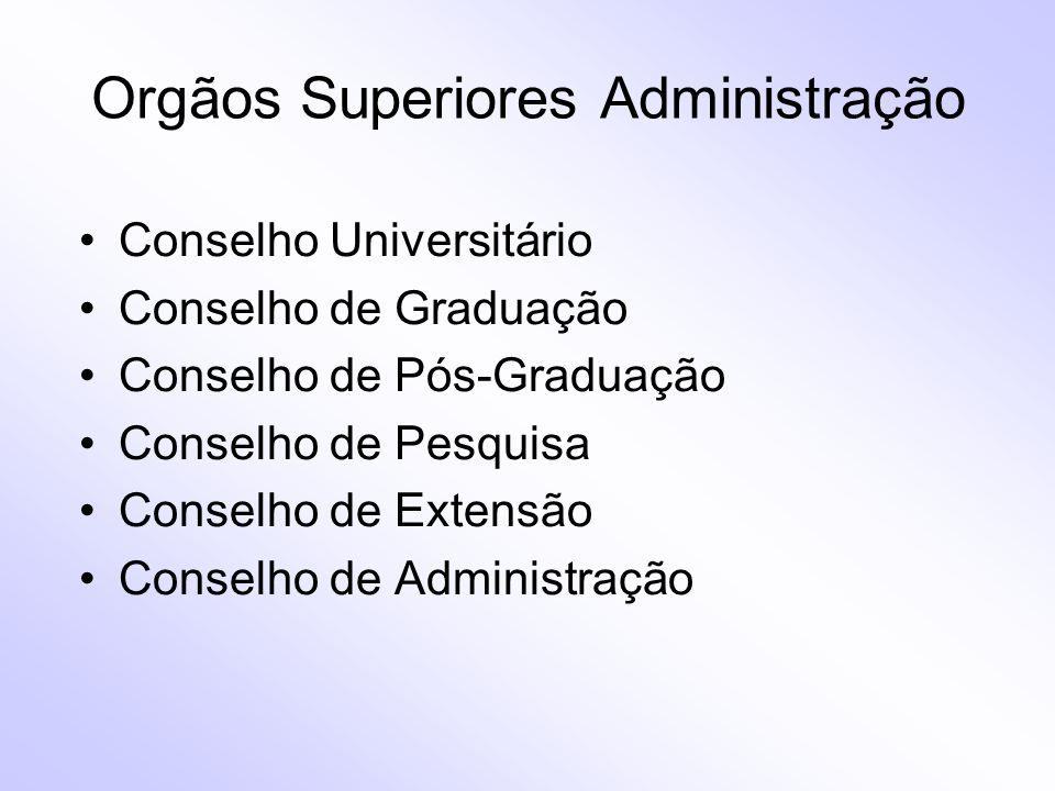 Orgãos Superiores Administração Conselho Universitário Conselho de Graduação Conselho de Pós-Graduação Conselho de Pesquisa Conselho de Extensão Conse