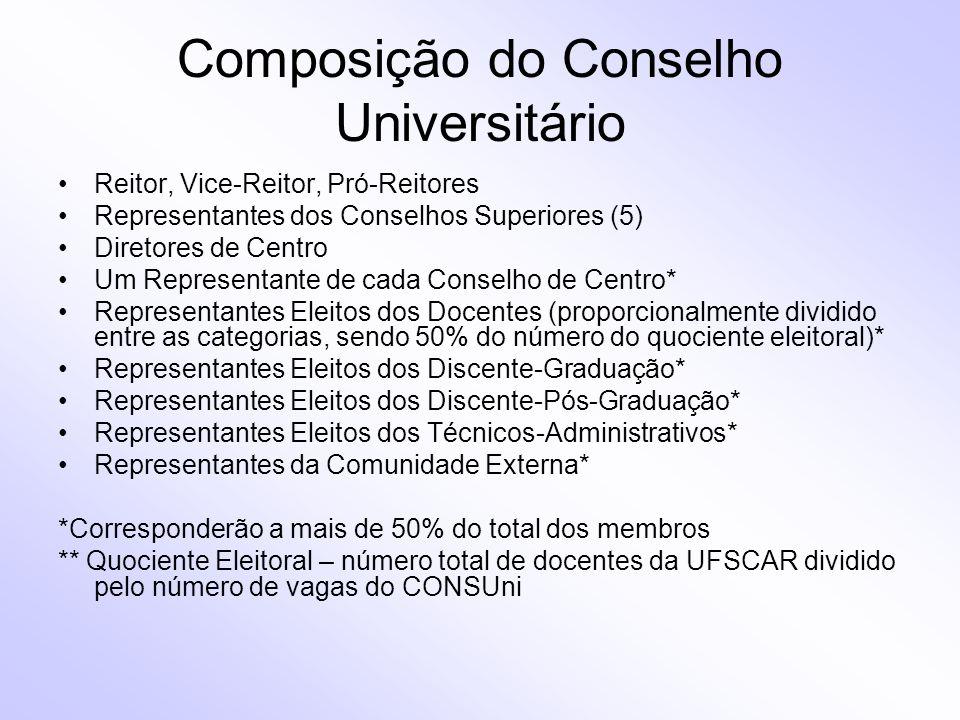 Composição do Conselho Universitário Reitor, Vice-Reitor, Pró-Reitores Representantes dos Conselhos Superiores (5) Diretores de Centro Um Representant