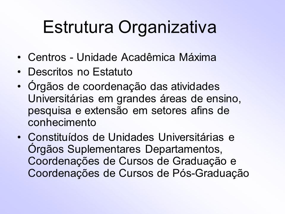 Estrutura Organizativa Centros - Unidade Acadêmica Máxima Descritos no Estatuto Órgãos de coordenação das atividades Universitárias em grandes áreas d