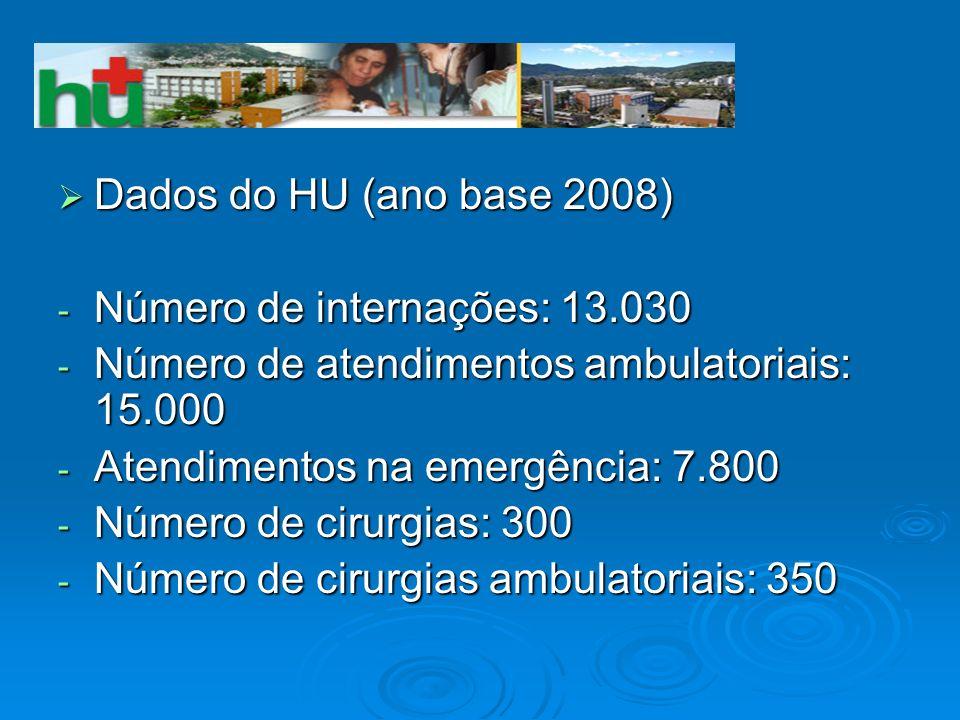 Dados do HU (ano base 2008) Dados do HU (ano base 2008) - Número de internações: 13.030 - Número de atendimentos ambulatoriais: 15.000 - Atendimentos