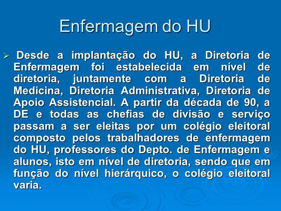 Enfermagem do HU Desde a implantação do HU, a Diretoria de Enfermagem foi estabelecida em nível de diretoria, juntamente com a Diretoria de Medicina,