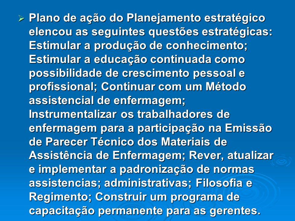 Plano de ação do Planejamento estratégico elencou as seguintes questões estratégicas: Estimular a produção de conhecimento; Estimular a educação conti