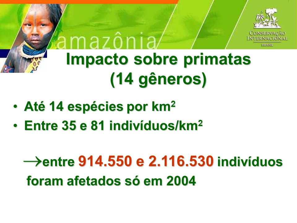Impacto sobre primatas (14 gêneros) Até 14 espécies por km 2Até 14 espécies por km 2 Entre 35 e 81 indivíduos/km 2Entre 35 e 81 indivíduos/km 2 entre