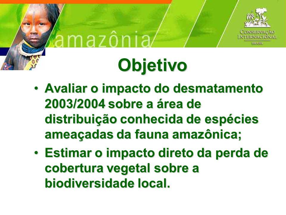 Avaliar o impacto do desmatamento 2003/2004 sobre a área de distribuição conhecida de espécies ameaçadas da fauna amazônica;Avaliar o impacto do desma