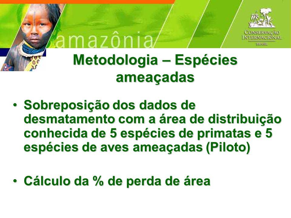 Metodologia – Espécies ameaçadas Sobreposição dos dados de desmatamento com a área de distribuição conhecida de 5 espécies de primatas e 5 espécies de