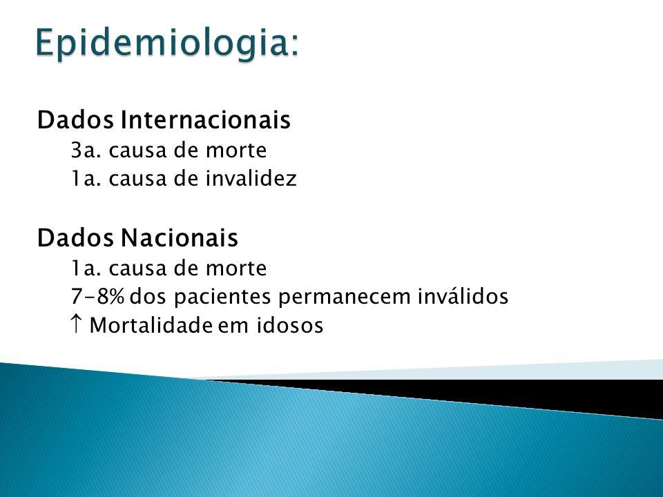 Dados Internacionais 3a. causa de morte 1a. causa de invalidez Dados Nacionais 1a. causa de morte 7-8% dos pacientes permanecem inválidos Mortalidade