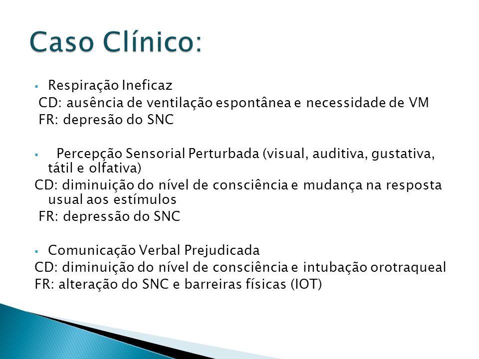 Respiração Ineficaz CD: ausência de ventilação espontânea e necessidade de VM FR: depresão do SNC Percepção Sensorial Perturbada (visual, auditiva, gu