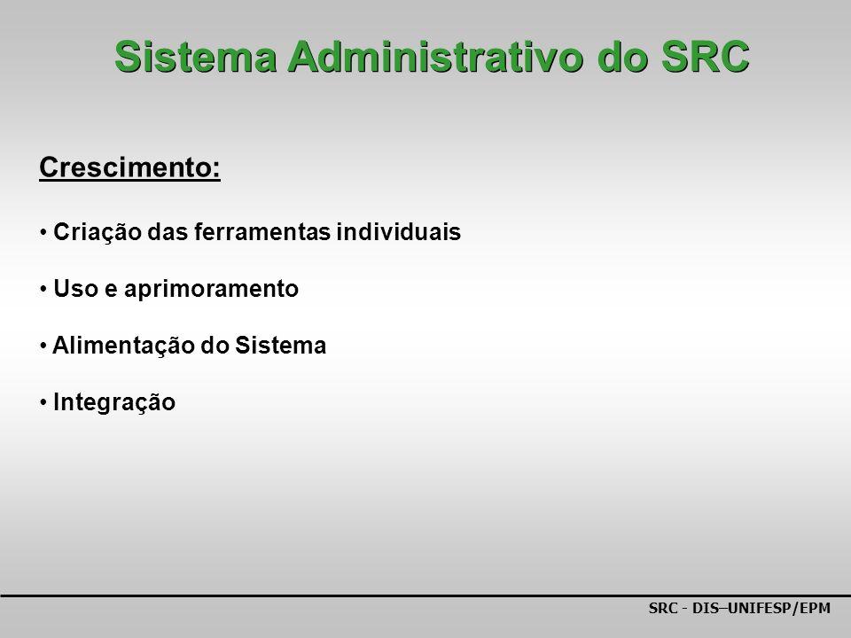 SRC - DIS–UNIFESP/EPM Crescimento: Criação das ferramentas individuais Uso e aprimoramento Alimentação do Sistema Integração Sistema Administrativo do SRC