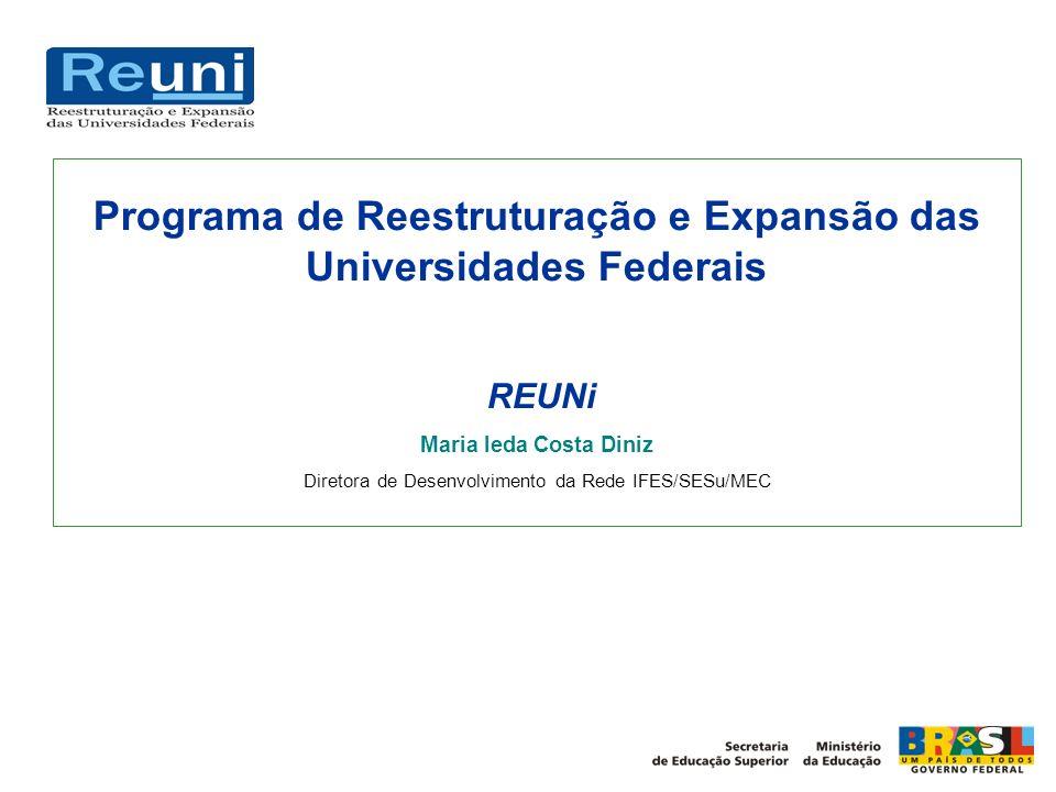 Programa de Reestruturação e Expansão das Universidades Federais REUNi Maria Ieda Costa Diniz Diretora de Desenvolvimento da Rede IFES/SESu/MEC