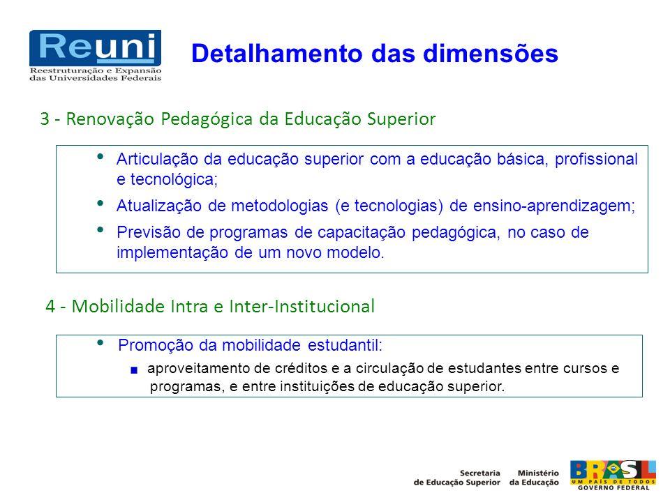 3 - Renovação Pedagógica da Educação Superior Articulação da educação superior com a educação básica, profissional e tecnológica; Atualização de metod