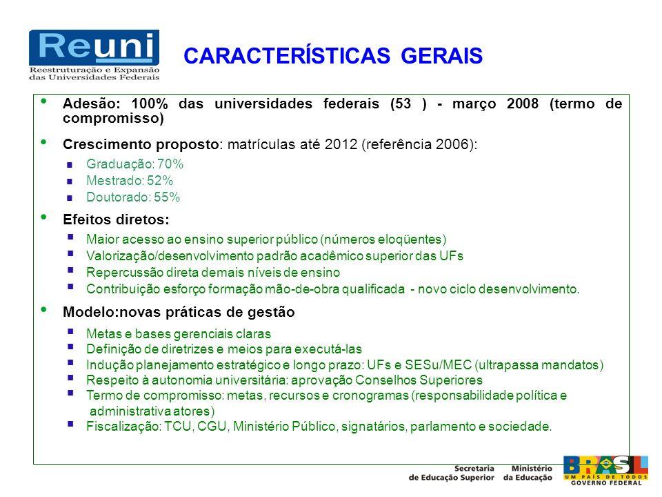 CARACTERÍSTICAS GERAIS Adesão: 100% das universidades federais (53 ) - março 2008 (termo de compromisso) Crescimento proposto: matrículas até 2012 (re