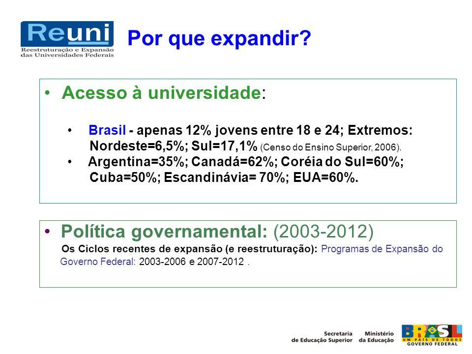 Por que expandir? Acesso à universidade: Brasil - apenas 12% jovens entre 18 e 24; Extremos: Nordeste=6,5%; Sul=17,1% (Censo do Ensino Superior, 2006)