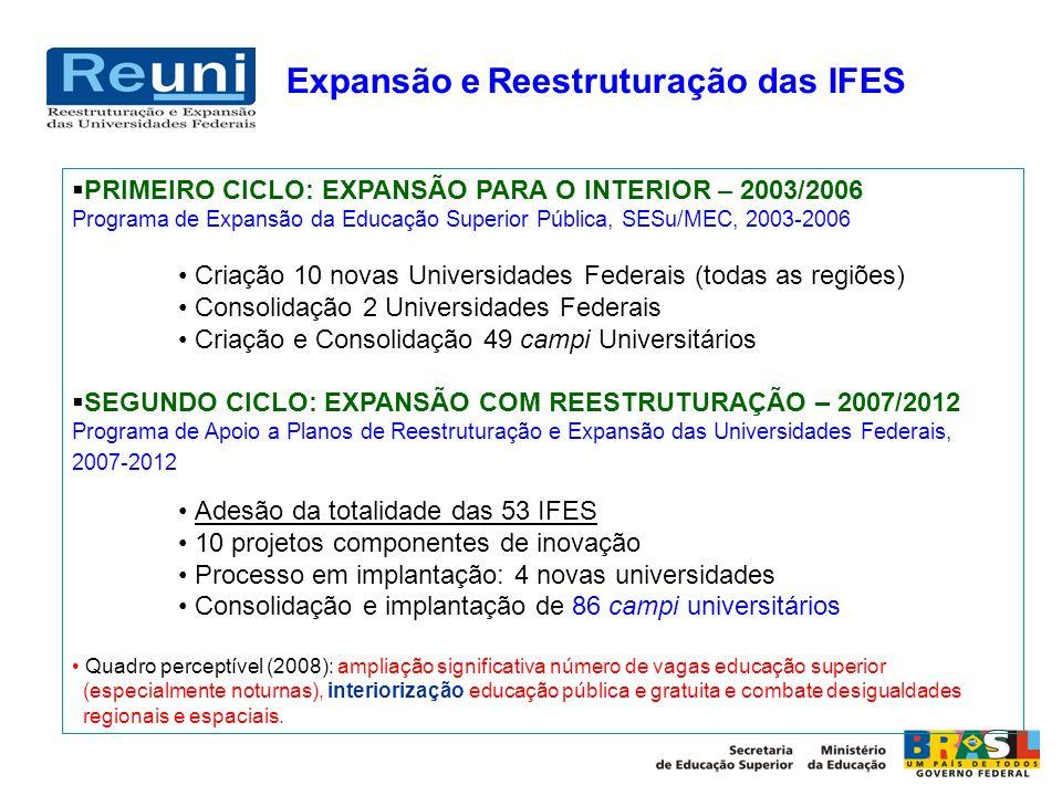 Expansão e Reestruturação das IFES PRIMEIRO CICLO: EXPANSÃO PARA O INTERIOR – 2003/2006 Programa de Expansão da Educação Superior Pública, SESu/MEC, 2