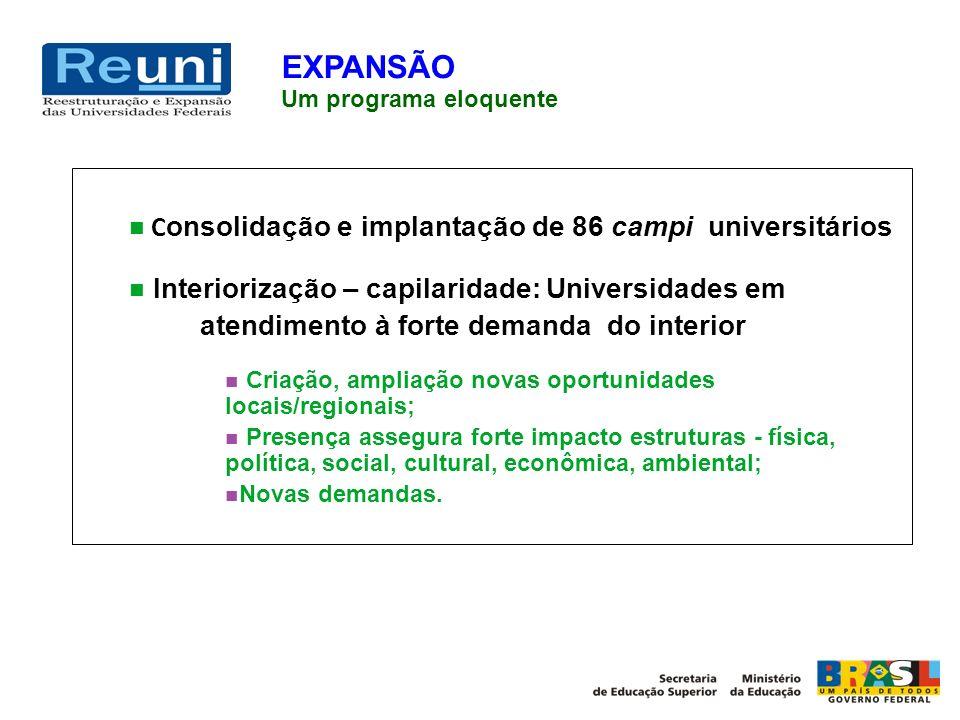 EXPANSÃO Um programa eloquente C onsolidação e implantação de 86 campi universitários Interiorização – capilaridade: Universidades em atendimento à fo