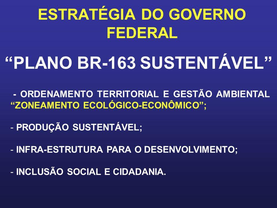 ESTRATÉGIA DO GOVERNO FEDERAL PLANO BR-163 SUSTENTÁVEL - ORDENAMENTO TERRITORIAL E GESTÃO AMBIENTAL ZONEAMENTO ECOLÓGICO-ECONÔMICO; - PRODUÇÃO SUSTENT