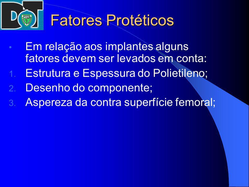 Fatores Protéticos Em relação aos implantes alguns fatores devem ser levados em conta: 1. Estrutura e Espessura do Polietileno; 2. Desenho do componen