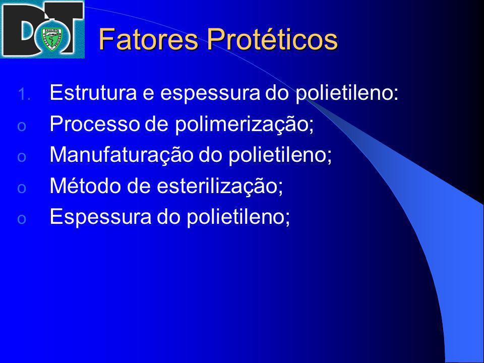 Fatores Protéticos 1. Estrutura e espessura do polietileno: o Processo de polimerização; o Manufaturação do polietileno; o Método de esterilização; o