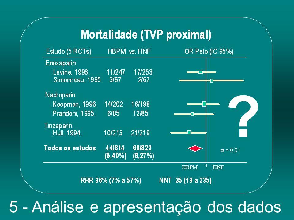 5 - Análise e apresentação dos dados ? ?