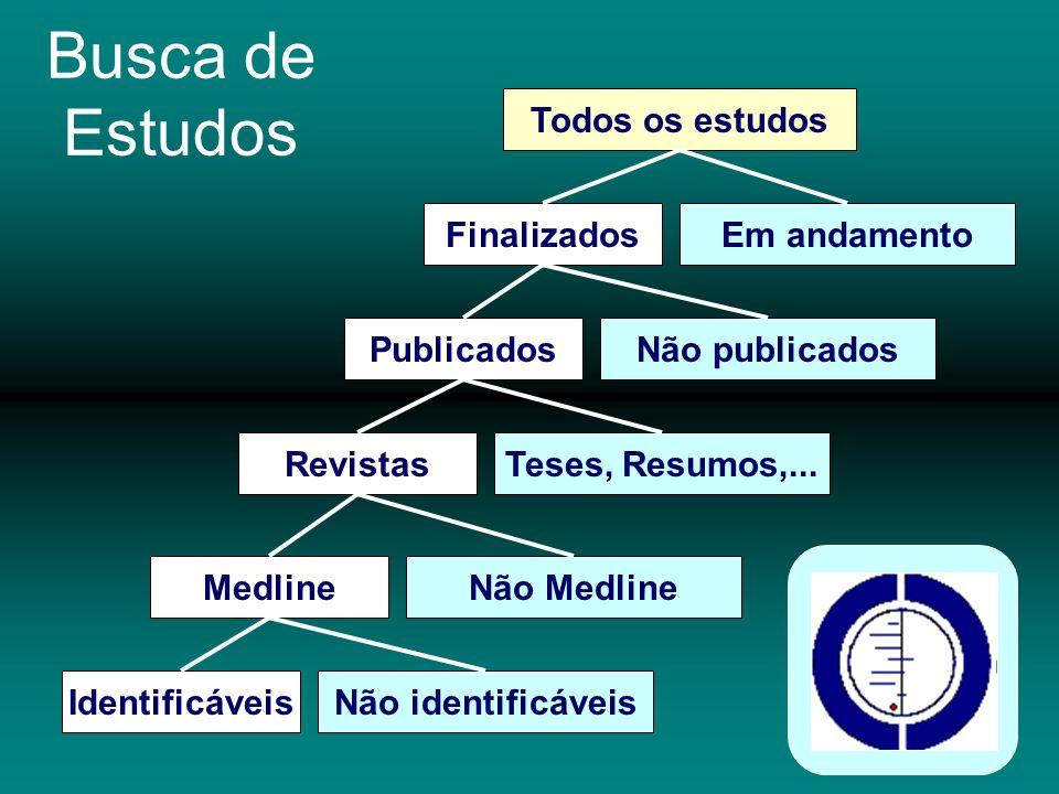Busca de Estudos IdentificáveisNão identificáveis Não Medline Teses, Resumos,... Não publicados Em andamento MedlineRevistasPublicadosFinalizadosTodos