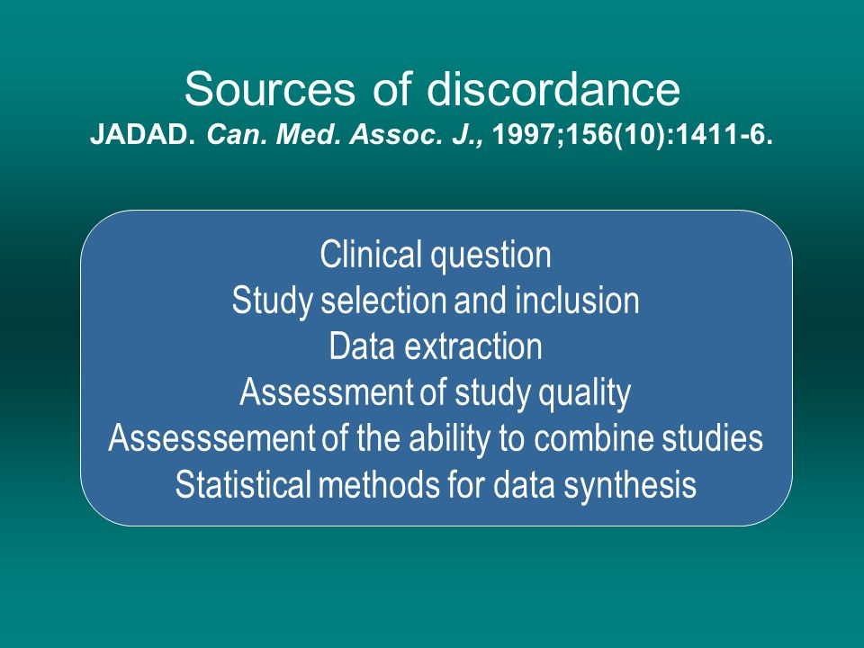 Sources of discordance JADAD. Can. Med. Assoc. J., 1997;156(10):1411-6. Clinical question Study selection and inclusion Data extraction Assessment of