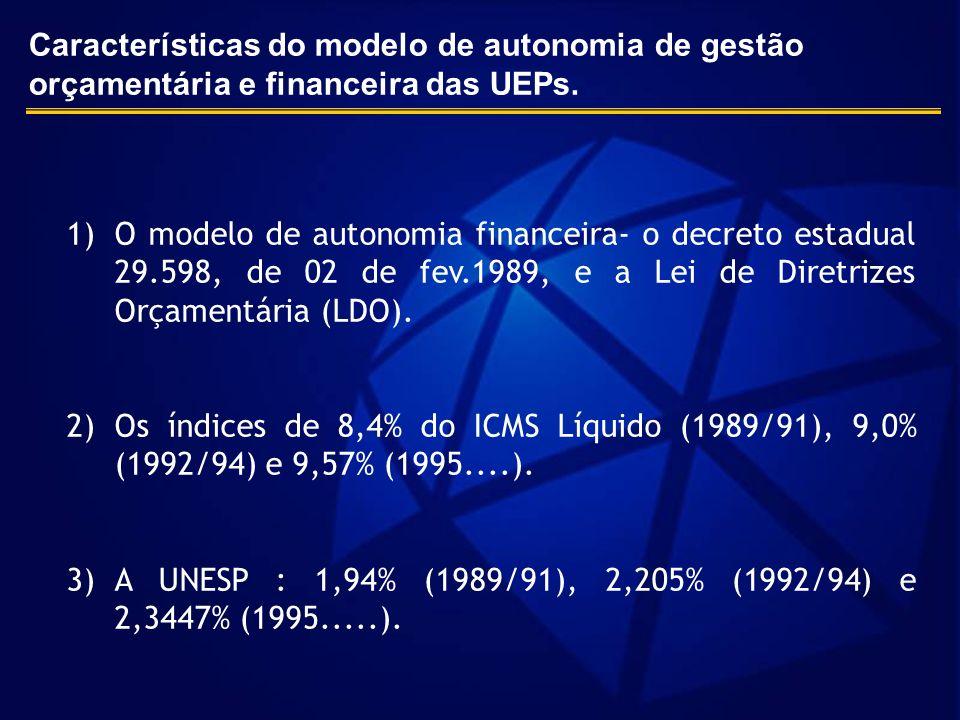 Características do modelo de autonomia de gestão orçamentária e financeira das UEPs. 1)O modelo de autonomia financeira- o decreto estadual 29.598, de