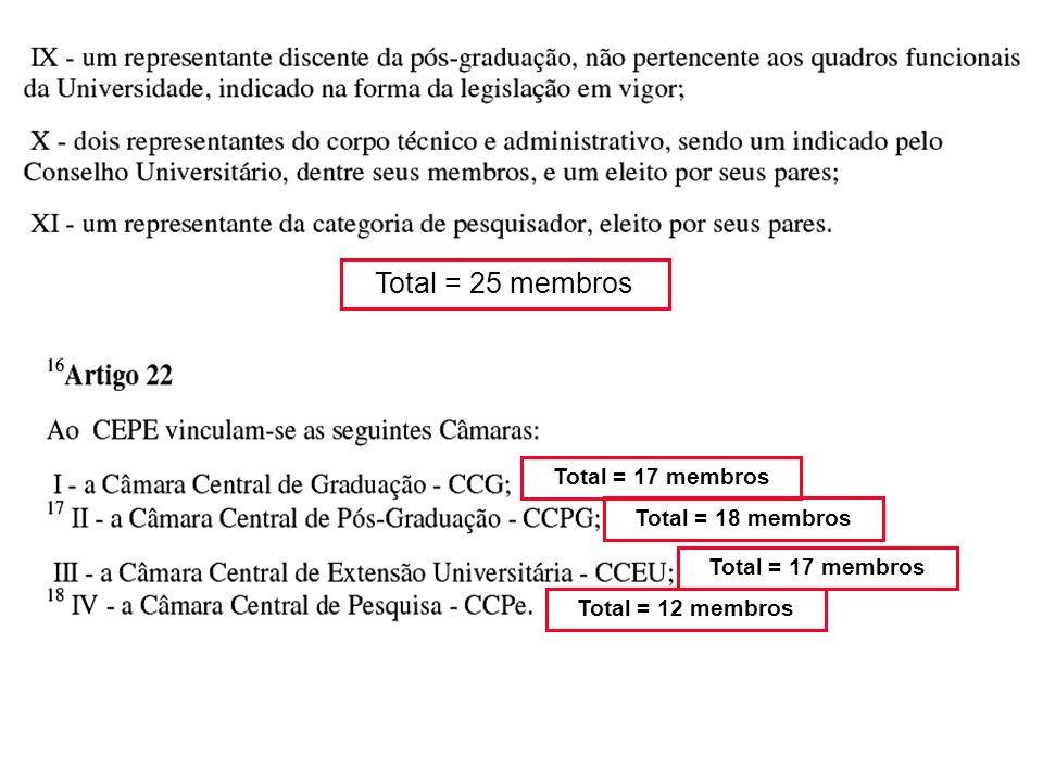 Total = 25 membros Total = 17 membros Total = 18 membros Total = 17 membros Total = 12 membros
