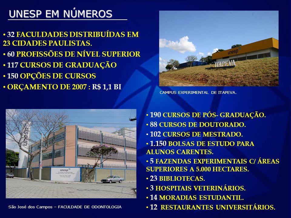 CAMPUS EXPERIMENTAL DE ITAPEVA. São José dos Campos – FACULDADE DE ODONTOLOGIA UNESP EM NÚMEROS 32 FACULDADES DISTRIBUÍDAS EM 23 CIDADES PAULISTAS. 60
