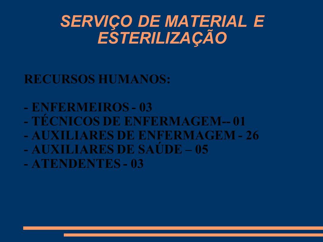 SERVIÇO DE MATERIAL E ESTERILIZAÇÃO RECURSOS HUMANOS: - ENFERMEIROS - 03 - TÉCNICOS DE ENFERMAGEM-- 01 - AUXILIARES DE ENFERMAGEM - 26 - AUXILIARES DE