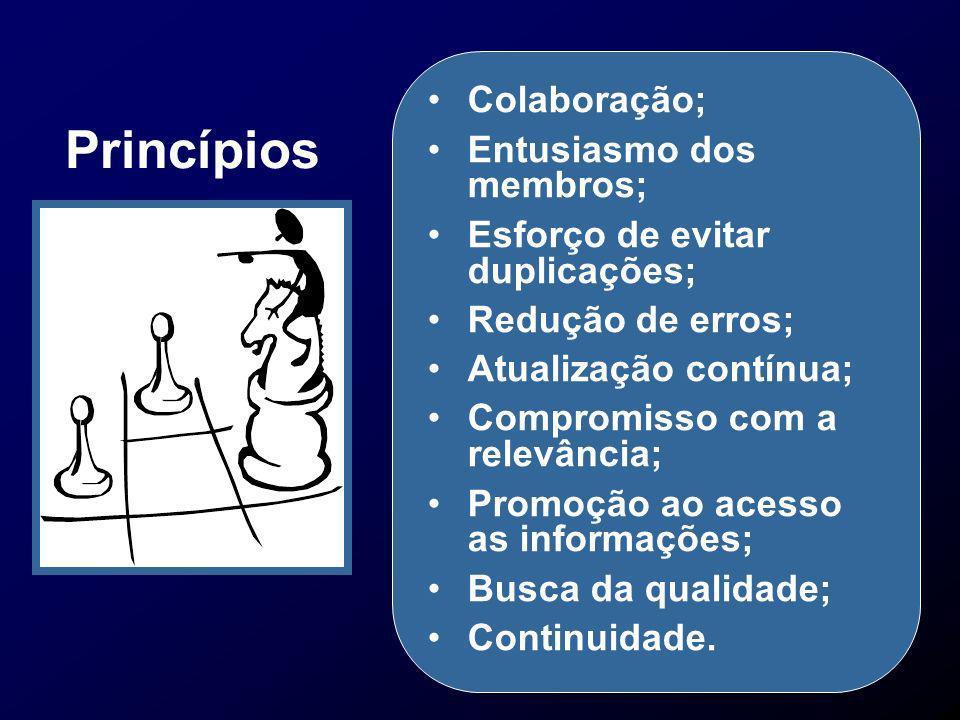 Princípios Colaboração; Entusiasmo dos membros; Esforço de evitar duplicações; Redução de erros; Atualização contínua; Compromisso com a relevância; P
