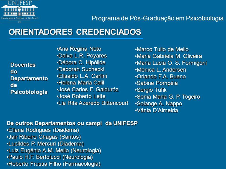 Programa de Pós-Graduação em Psicobiologia ORIENTADORES CREDENCIADOS Ana Regina NotoAna Regina Noto Dalva L.R. PoyaresDalva L.R. Poyares Débora C. Hip