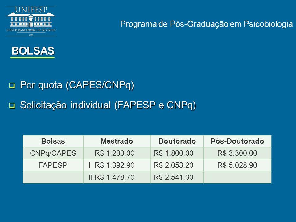 Programa de Pós-Graduação em Psicobiologia Por quota (CAPES/CNPq) Por quota (CAPES/CNPq) Solicitação individual (FAPESP e CNPq) Solicitação individual