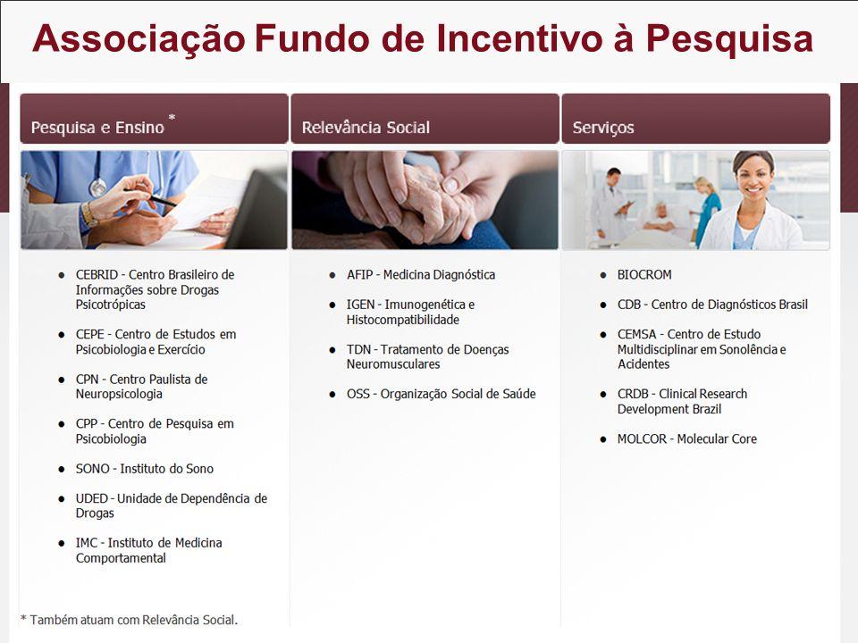 Associação Fundo de Incentivo à Pesquisa