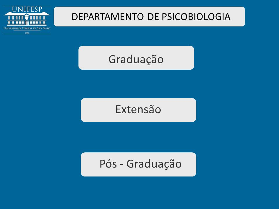 Graduação Extensão Pós - Graduação
