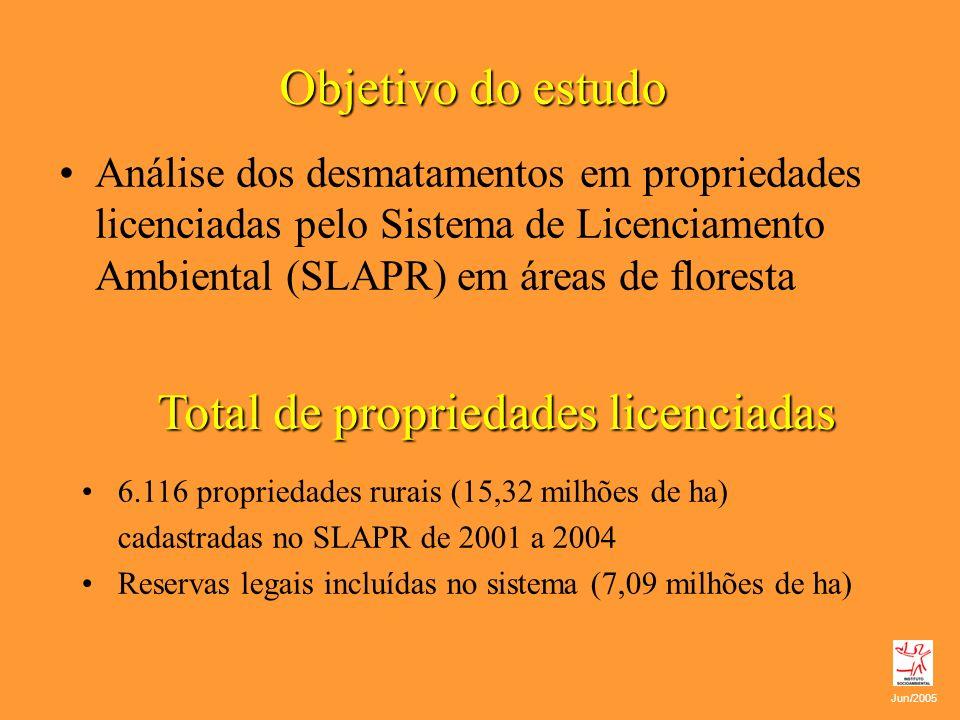 Objetivo do estudo Análise dos desmatamentos em propriedades licenciadas pelo Sistema de Licenciamento Ambiental (SLAPR) em áreas de floresta Total de