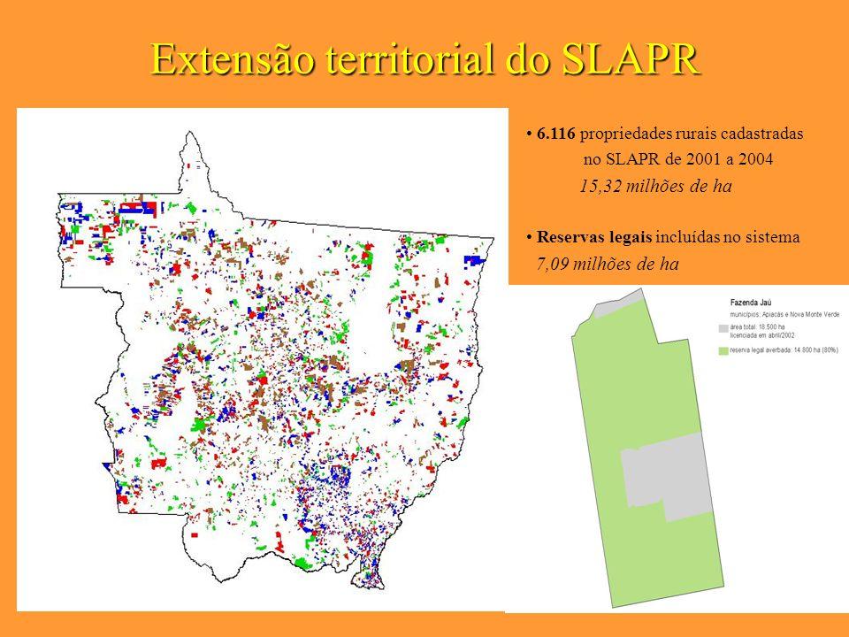 Extensão territorial do SLAPR 6.116 propriedades rurais cadastradas no SLAPR de 2001 a 2004 15,32 milhões de ha Reservas legais incluídas no sistema 7