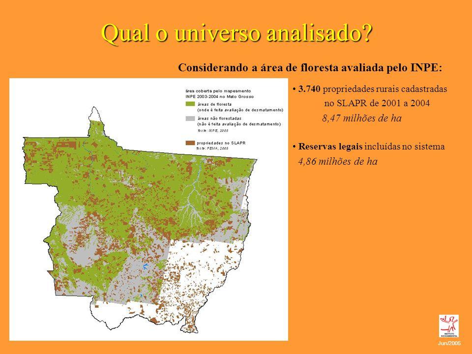 Qual o universo analisado? 3.740 propriedades rurais cadastradas no SLAPR de 2001 a 2004 8,47 milhões de ha Reservas legais incluídas no sistema 4,86