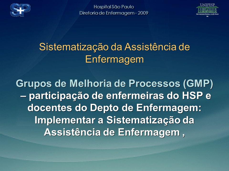 Hospital São Paulo Diretoria de Enfermagem - 2009 Hospital São Paulo Diretoria de Enfermagem - 2009 Auditoria de Enfermagem em prontuários Os prontuários de pacientes com alta e óbito são analisados diariamente por uma enfermeira da assessoria da diretoria de enfermagem.