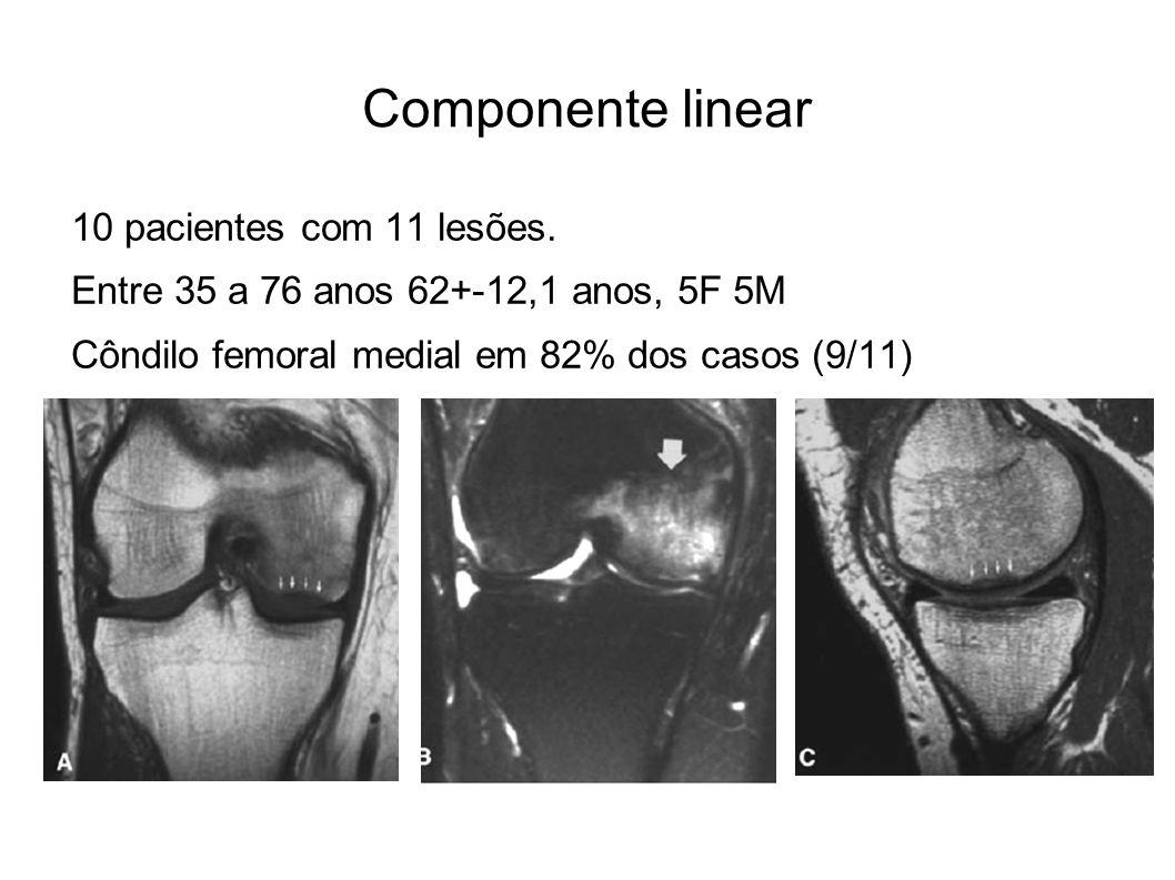 Componente linear 10 pacientes com 11 lesões. Entre 35 a 76 anos 62+-12,1 anos, 5F 5M Côndilo femoral medial em 82% dos casos (9/11)
