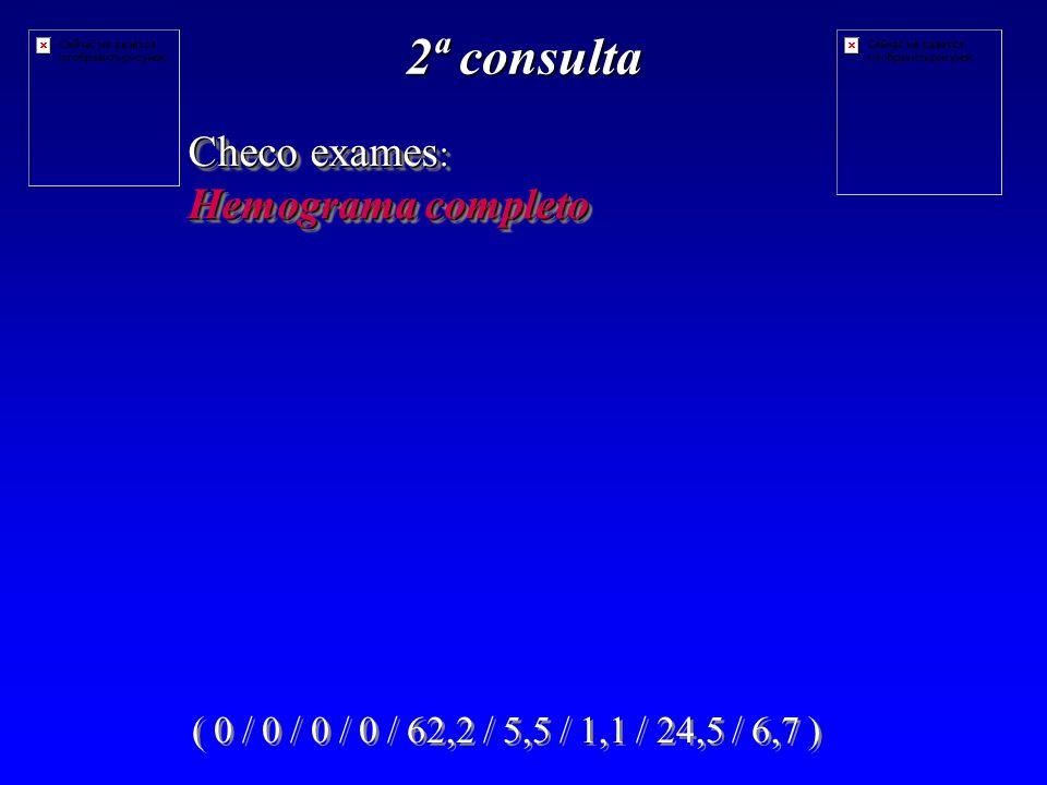 Checo exames : Hemograma completo Checo exames : Hemograma completo ( 0 / 0 / 0 / 0 / 62,2 / 5,5 / 1,1 / 24,5 / 6,7 ) 2ª consulta