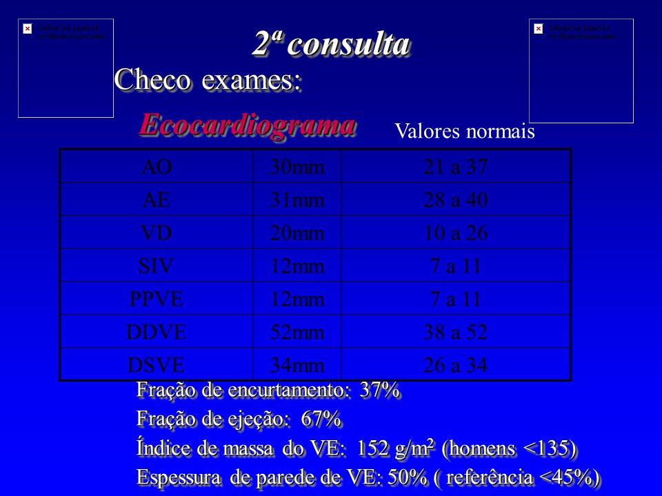 2ª consulta Checo exames: Ecocardiograma Ecocardiograma Fração de encurtamento: 37% Fração de ejeção: 67% Índice de massa do VE: 152 g/m 2 (homens <135) Espessura de parede de VE: 50% ( referência <45%) Fração de encurtamento: 37% Fração de ejeção: 67% Índice de massa do VE: 152 g/m 2 (homens <135) Espessura de parede de VE: 50% ( referência <45%) Valores normais AO30mm21 a 37 AE31mm28 a 40 VD20mm10 a 26 SIV12mm7 a 11 PPVE12mm7 a 11 DDVE52mm38 a 52 DSVE34mm26 a 34