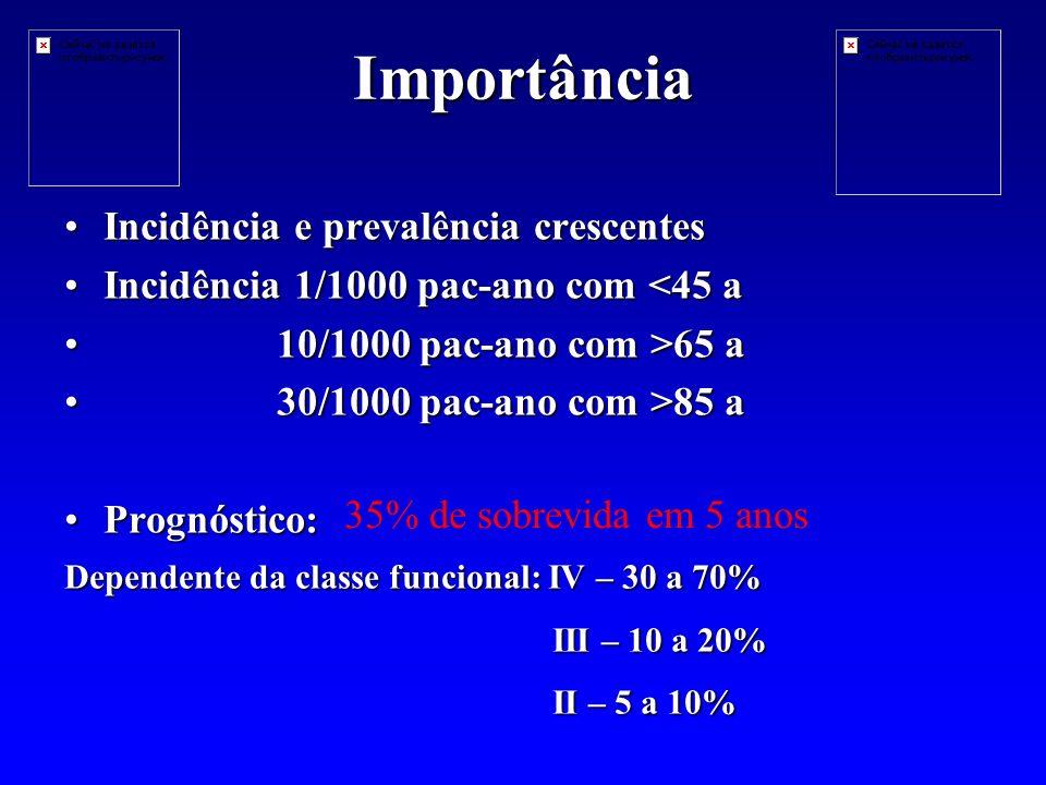 Importância Incidência e prevalência crescentesIncidência e prevalência crescentes Incidência 1/1000 pac-ano com <45 aIncidência 1/1000 pac-ano com <45 a 10/1000 pac-ano com >65 a 10/1000 pac-ano com >65 a 30/1000 pac-ano com >85 a 30/1000 pac-ano com >85 a Prognóstico:Prognóstico: 35% de sobrevida em 5 anos Dependente da classe funcional: IV – 30 a 70% III – 10 a 20% III – 10 a 20% II – 5 a 10% II – 5 a 10%