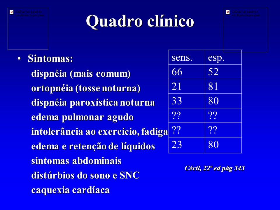 Quadro clínico Sintomas:Sintomas: dispnéia (mais comum) ortopnéia (tosse noturna) dispnéia paroxística noturna edema pulmonar agudo intolerância ao exercício, fadiga edema e retenção de líquidos sintomas abdominais distúrbios do sono e SNC caquexia cardíaca sens.esp.