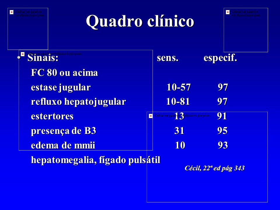 Quadro clínico Sinais: sens.especif.Sinais: sens.